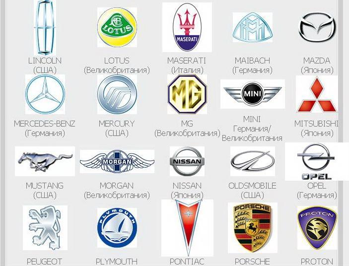 Эмблемы автопроизводителей разное