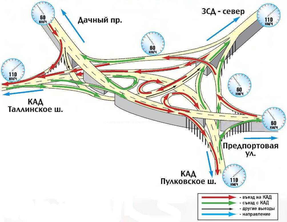 Пересечение КАД с магистралью