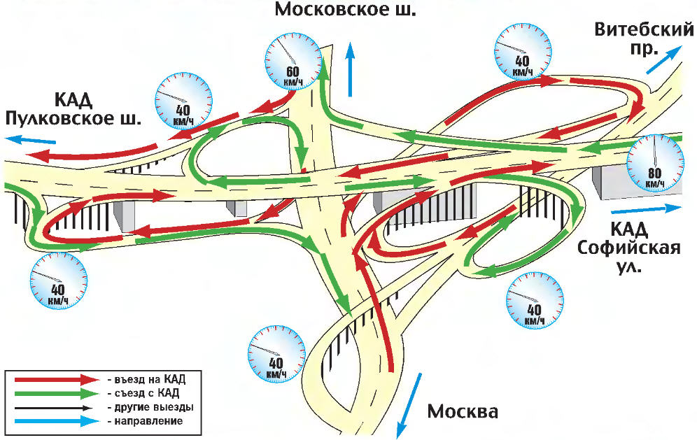 Пересечение КАД с Московским