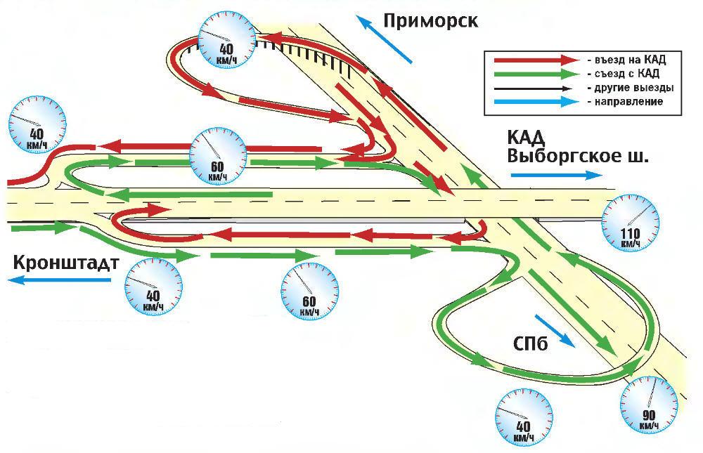Пересечение КАД с Приморским